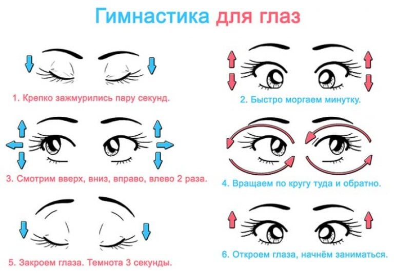 Гимнастика для глаз сколько раз в день