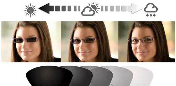 фотохромные линзы для очков