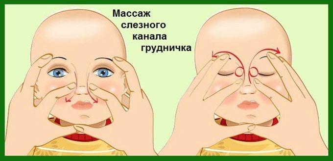 массаж слезного канала у грудничка