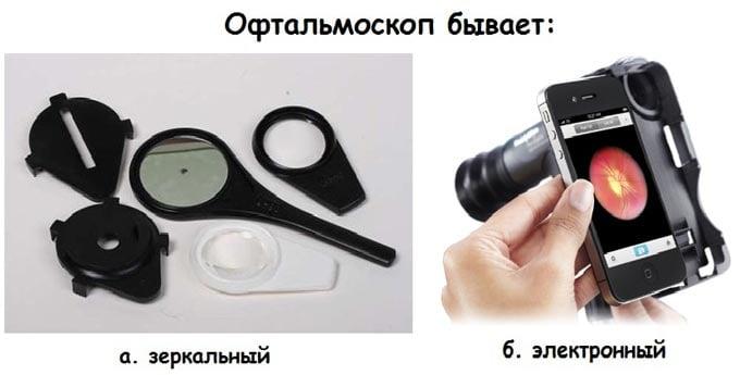 виды офтальмоскопов