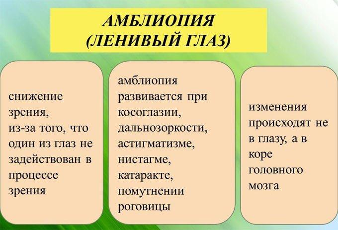 последствия амблиопии