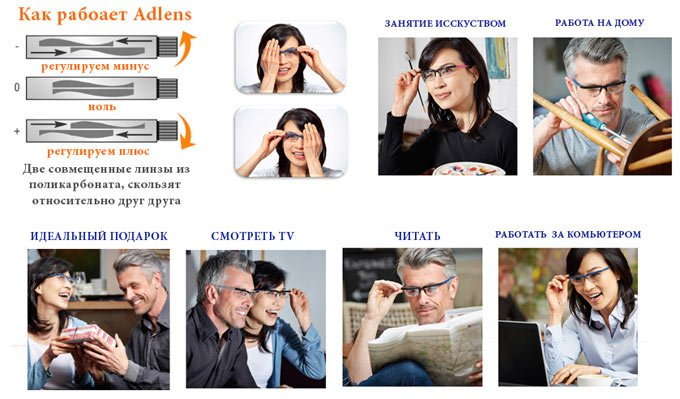 преимущества очков Adlens