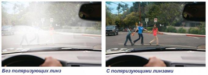 поляризационные очки для вождения