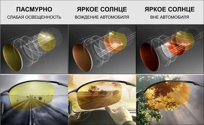 желтые очки для водителей